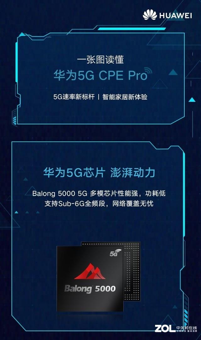 你能用5G网络干什么? 华为5G CPE Pro告诉你