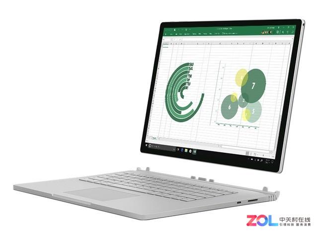 微软上线新版Surface Book 2:售价降低